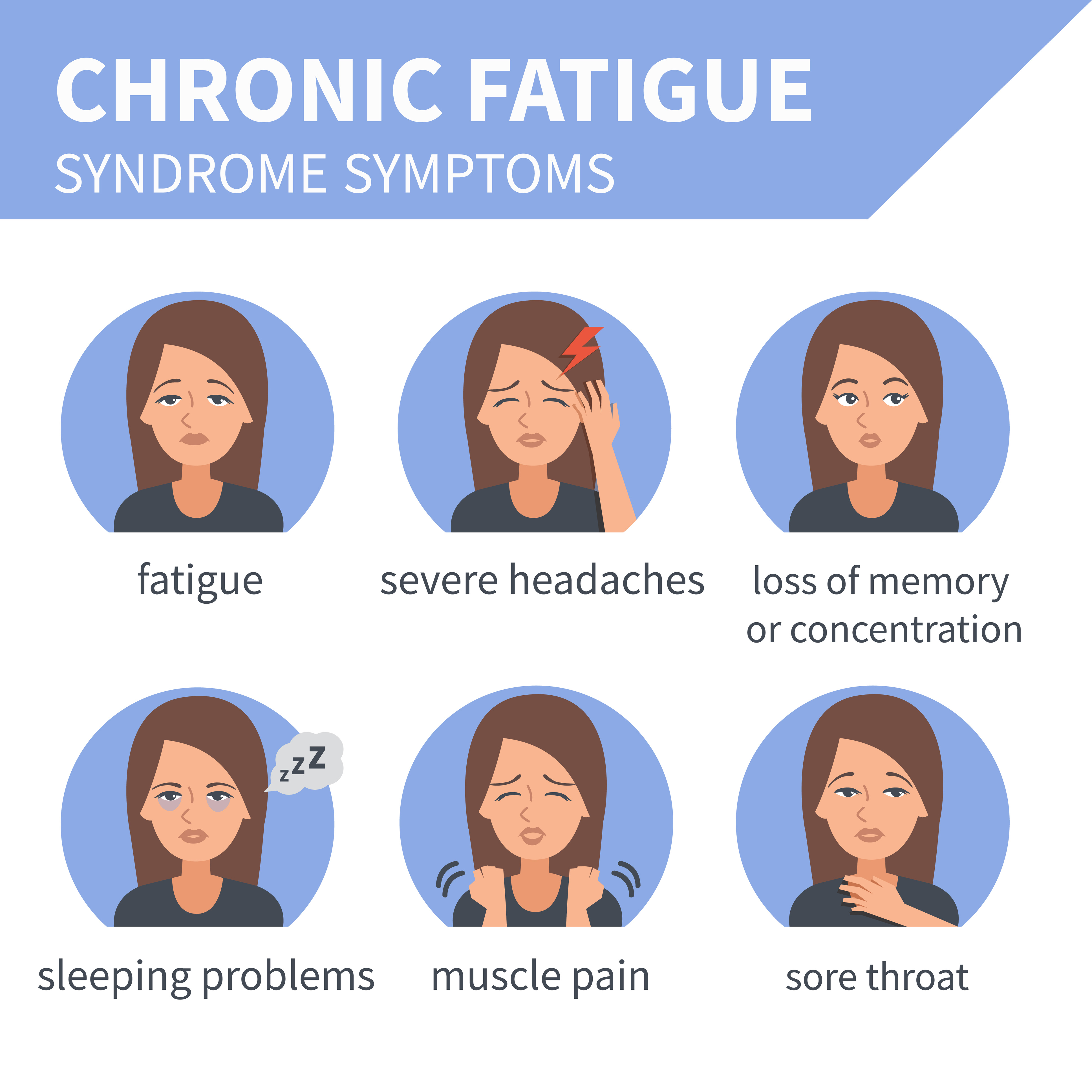 an introduction to the chronic fatigue and immune dysfunction syndrome May 12 is world chronic fatigue and immune dysfunction syndrome day, and it aims to bring a greater awareness of the ailment, and what people who might be suffering from it can do to alleviate.