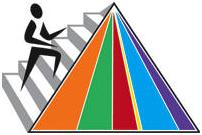 MyPyramid Steps